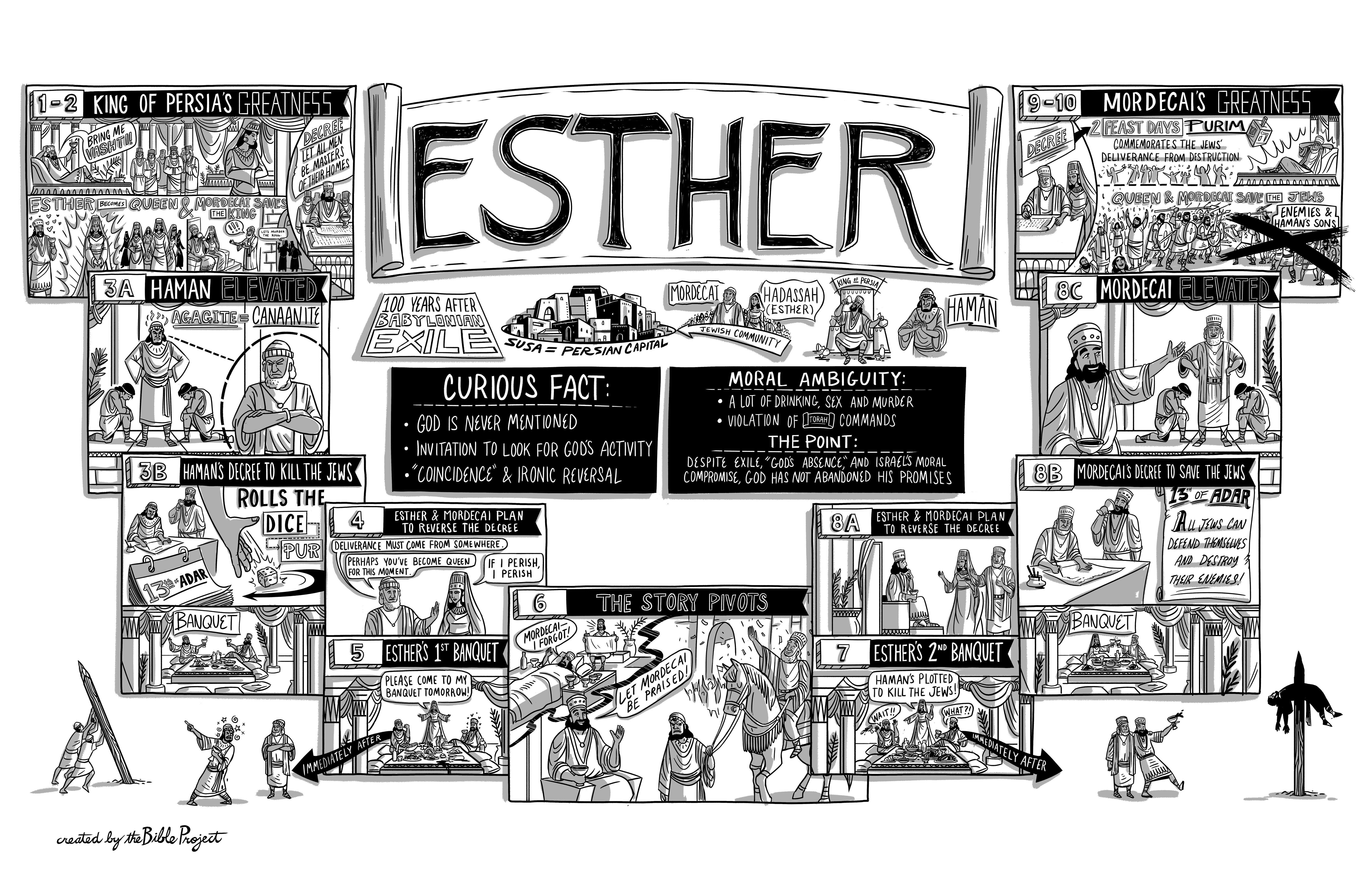 discover purim u0027s exciting origins in the book of esther the