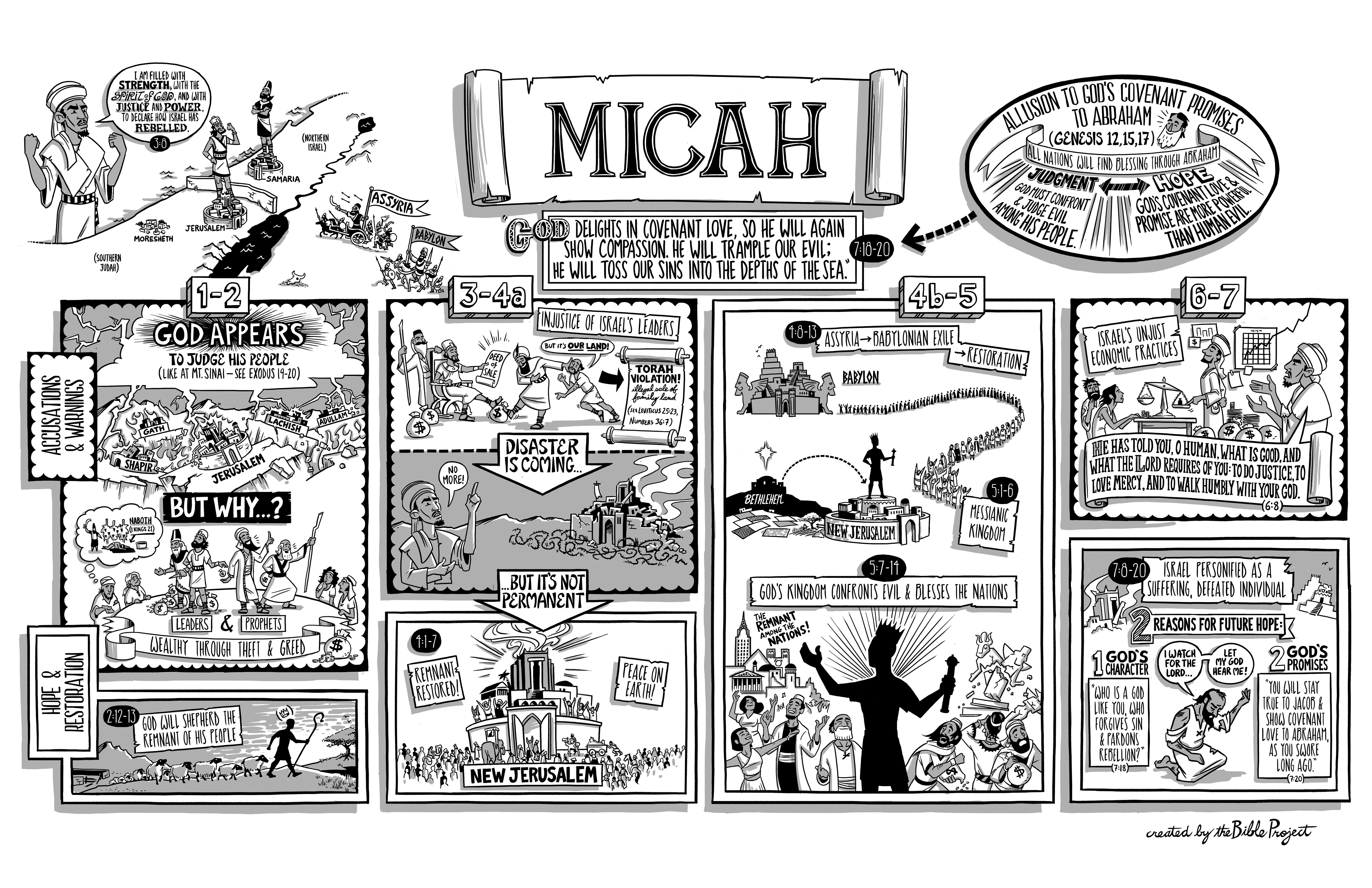 Reading the Minor Prophets: Micah - Christian Students Uniting
