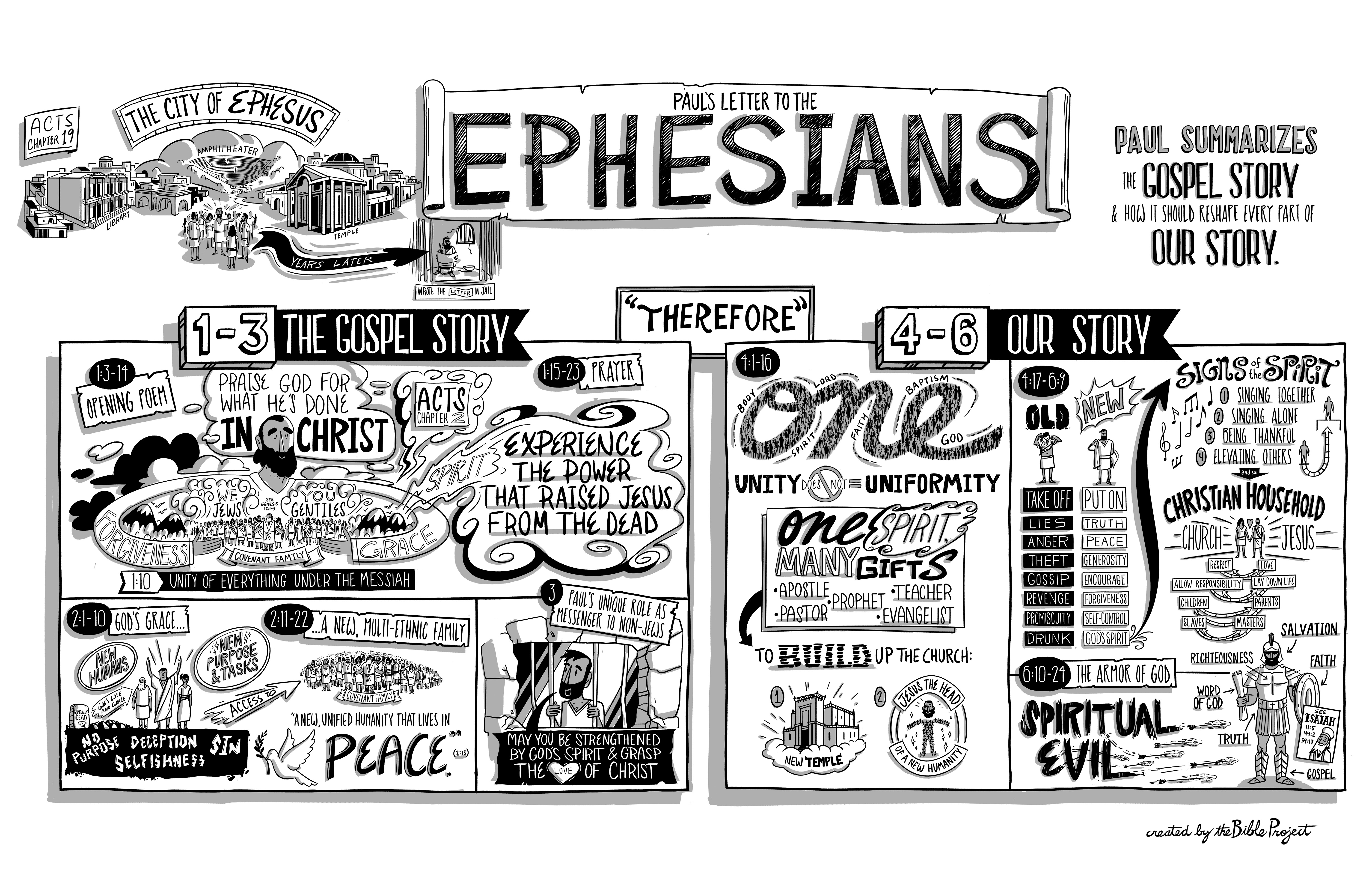 the book of ephesians tells how the gospel affects our everyday