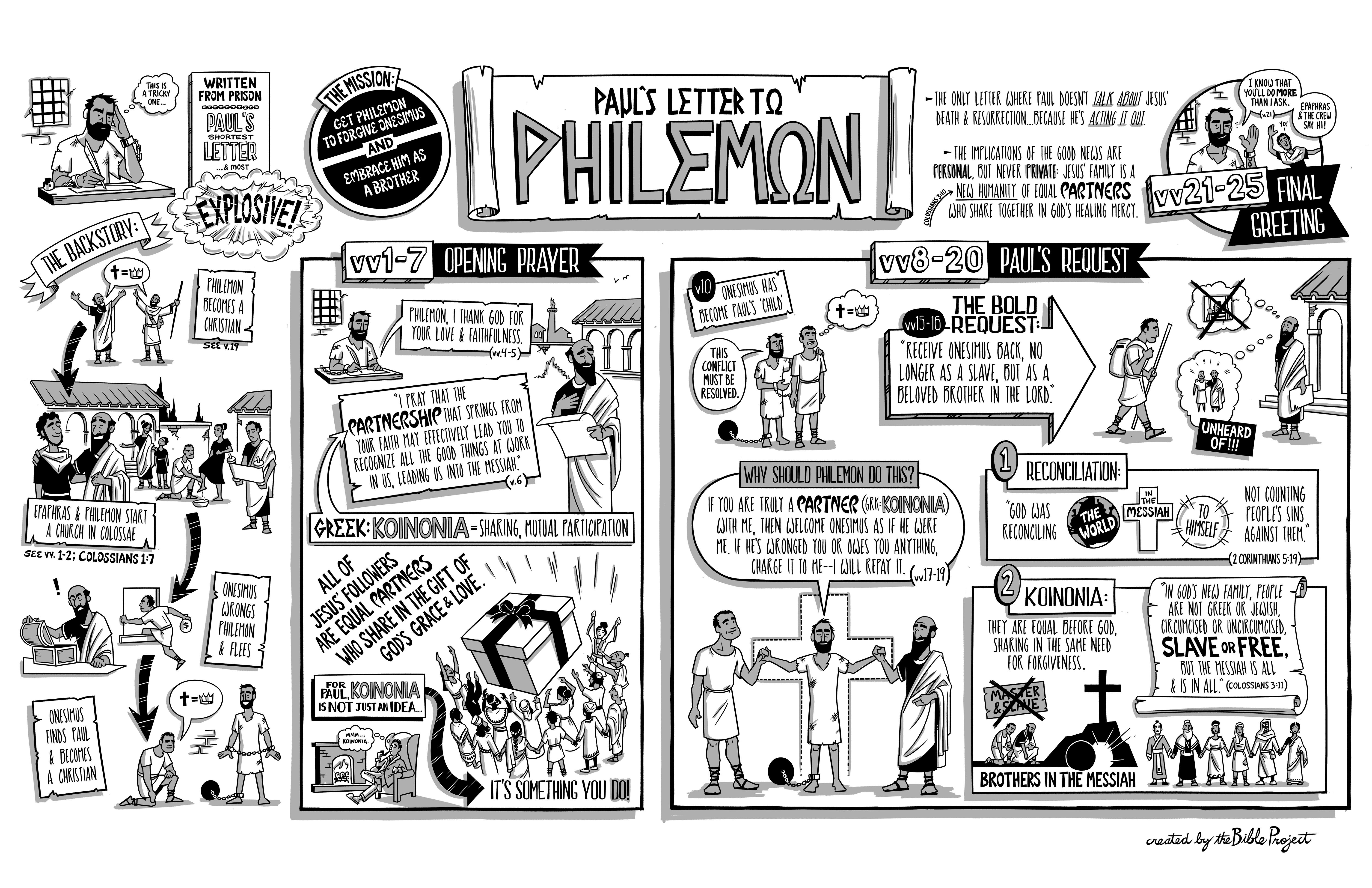 Philemon - A Study Guide (Executable Outlines)